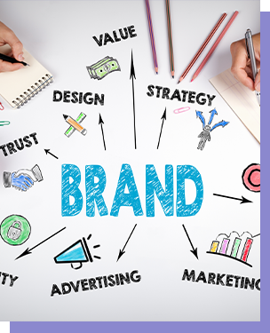 build your brand image according to target audience